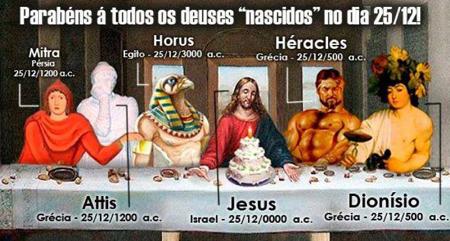 Imagem anualmente compartilhada na internet, mas que em relação a Hórus trata-se de balela.