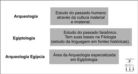 quadro_explicativo_egiptologia_site_arqueologia_egipcia
